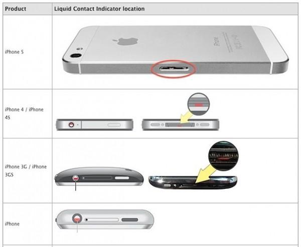 Расположение датчиков влаги на разных моделях iPhone